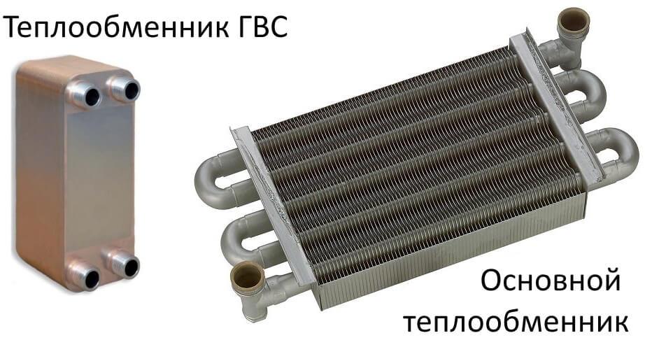 Вторичные теплообменники для газовых котлов Пластины теплообменника Этра ЭТ-082 Миасс